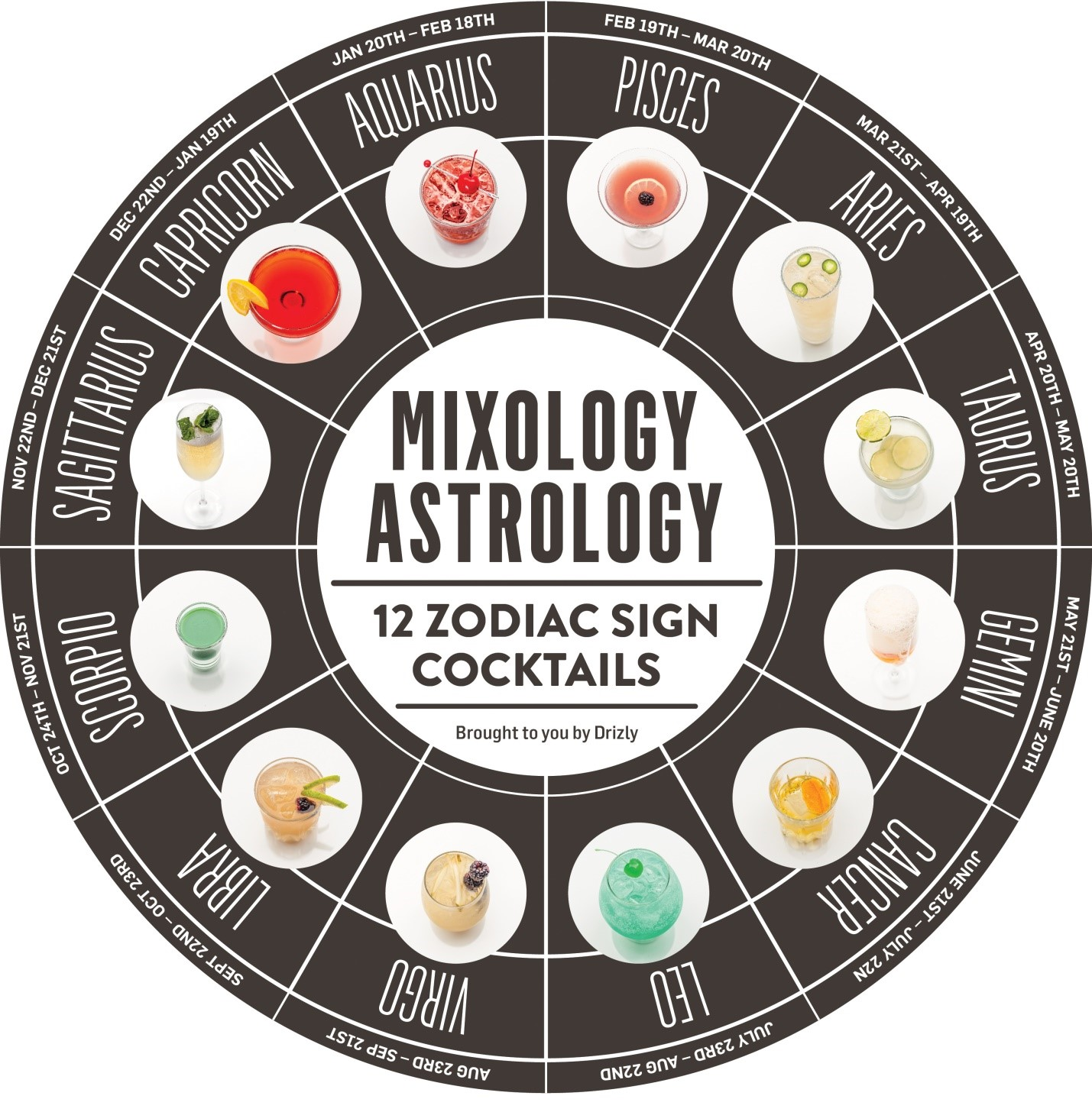 How to choose alcohol as per your zodiac